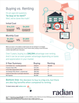 Infographic Rent vs Buy Thumbnail