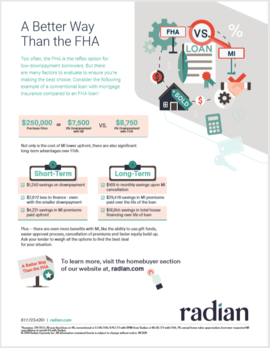 Infographic Mortgage Insurance vs FHA